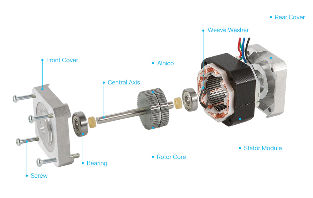 Nema 17 stepper motor with 100% copper wire 3d printer motor