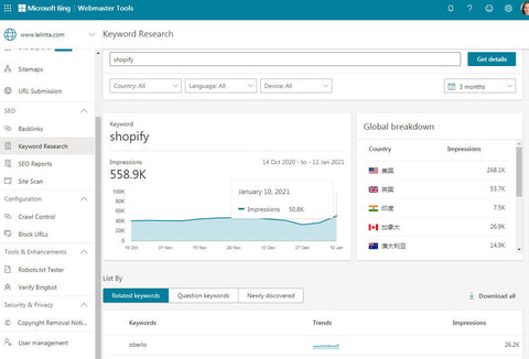 bing webmasters keywordresearch