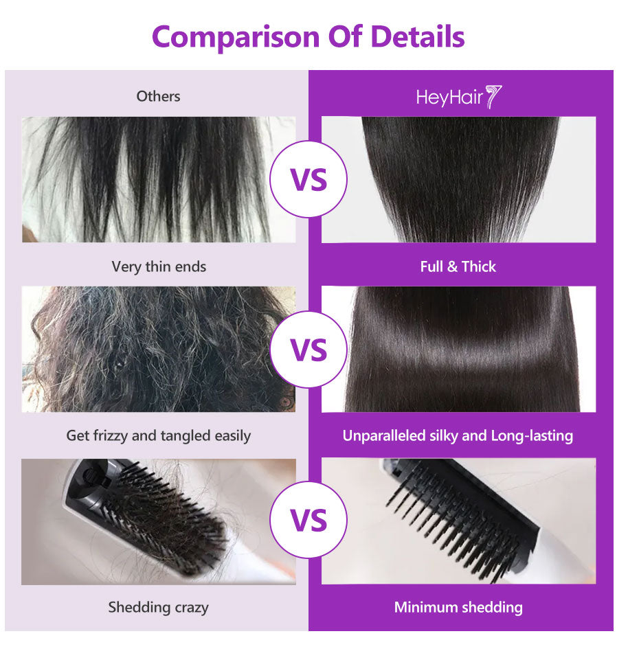 heyhair7 provides the best brazilian cheap human hair lace front wigs fro black women and kids