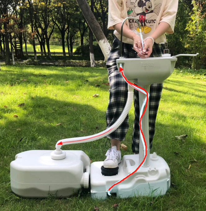 how to use the portable handwashing station