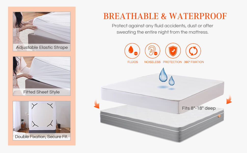 Sweet Night cooling mattress protector