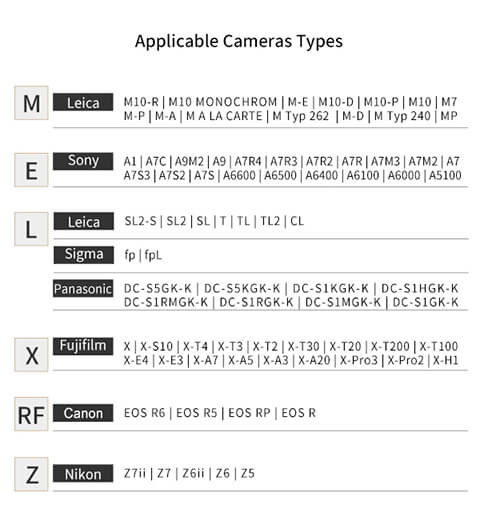 Funleader CAPLENS 18mm F8 for street photography