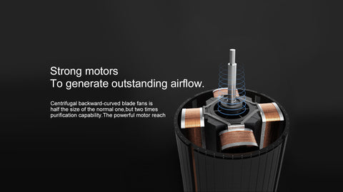 Strong motors To generate outstanding airflow Centrifugal backward-curved blade fans i is half the size of the normal one. but two times purification capability. The powerful motor reach