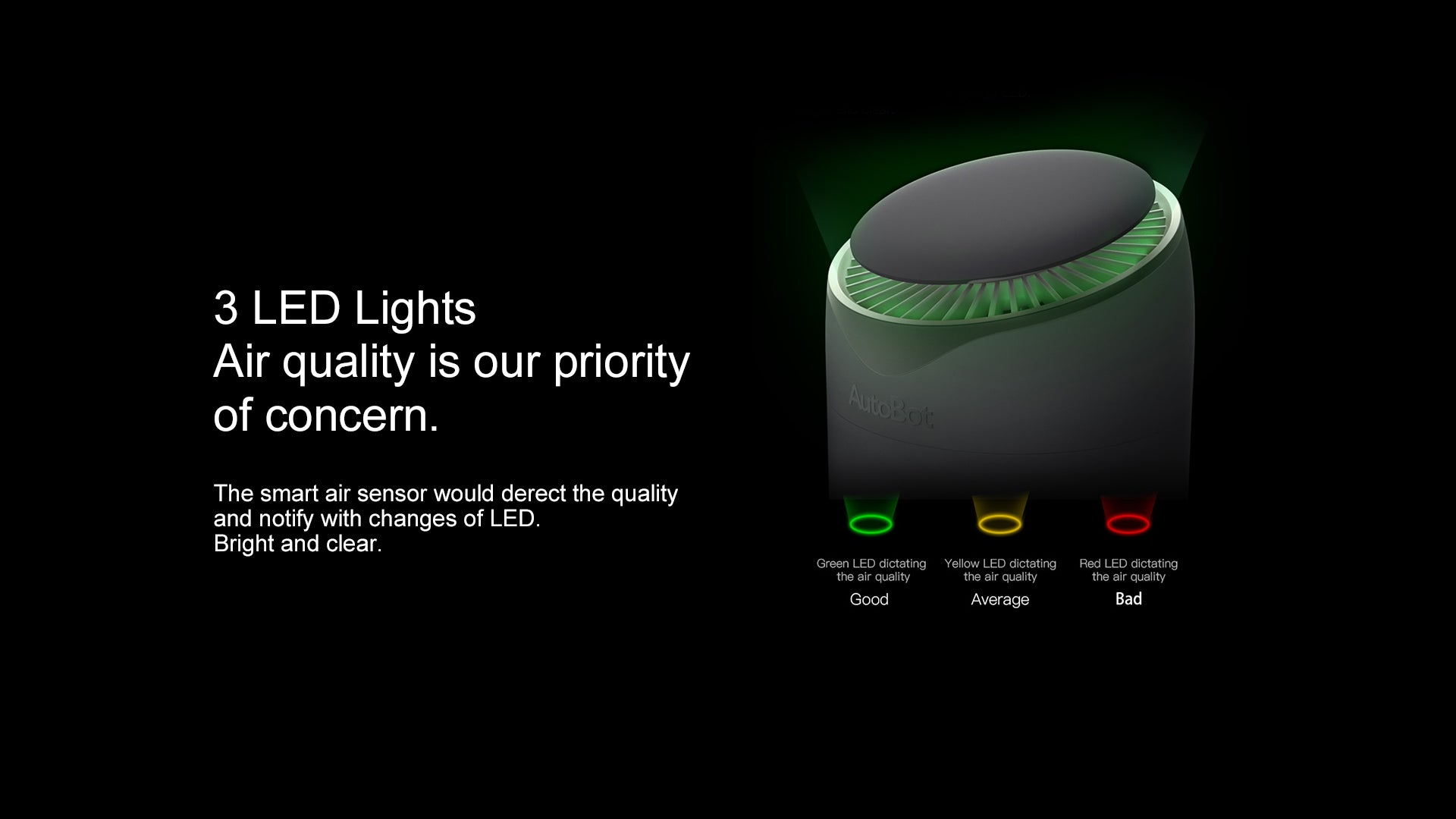 3 LED Lights Air quality is our priority of concern