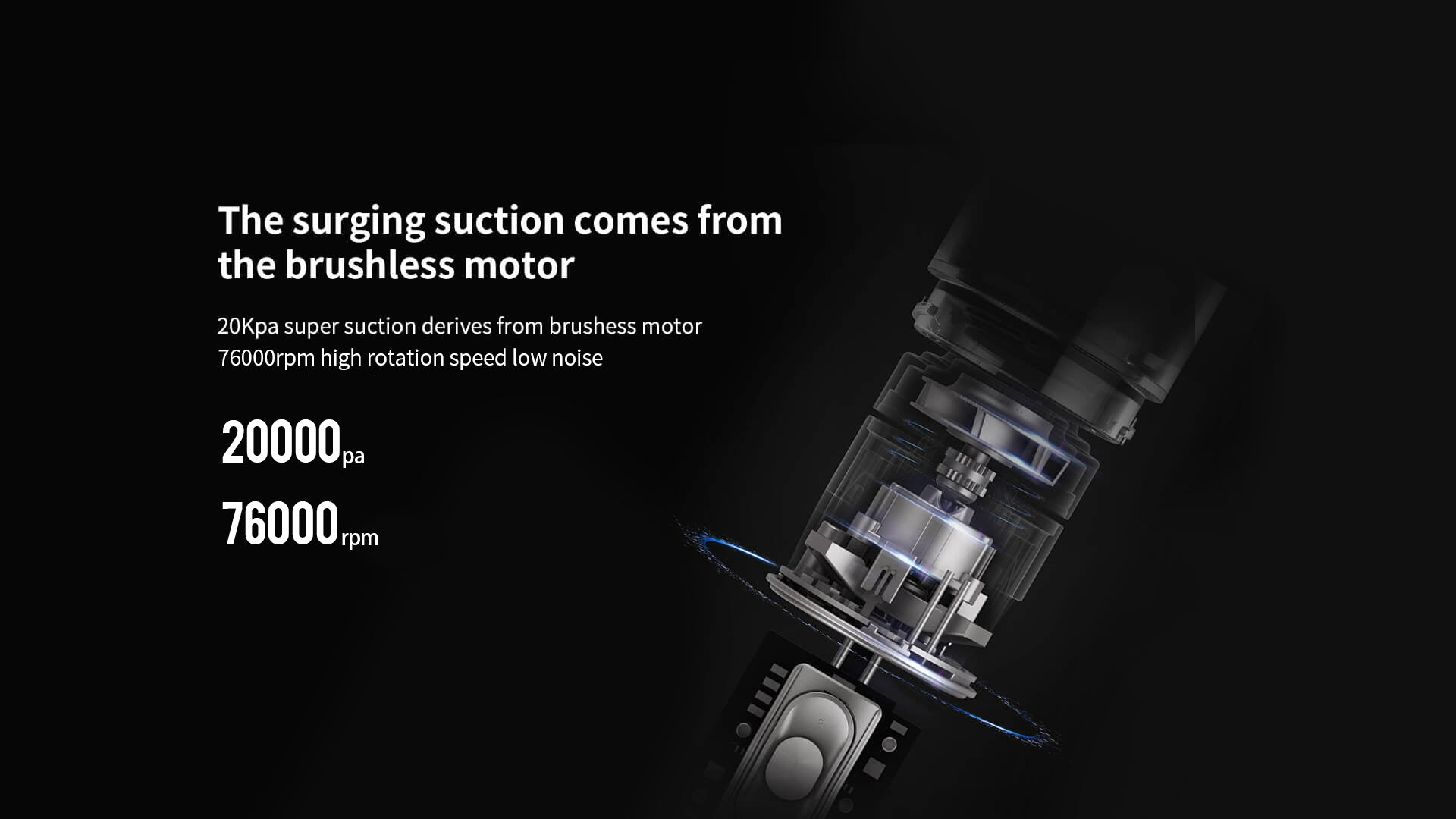 The surging suction comes from the brushless motorHight-speed brushless motor,20000pa tDisruptive big suction,three 21700 battery cells 40min lasting working,wireless charging base,intelligent chip,triple high-effect filtering