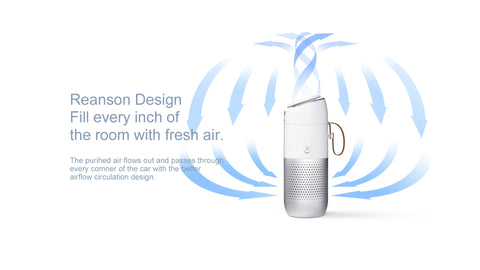 Reanson Desian Fill every inch of the room with fresh air. The purihed air flows out and passes through every comner of the car width the better airflow circulation design.