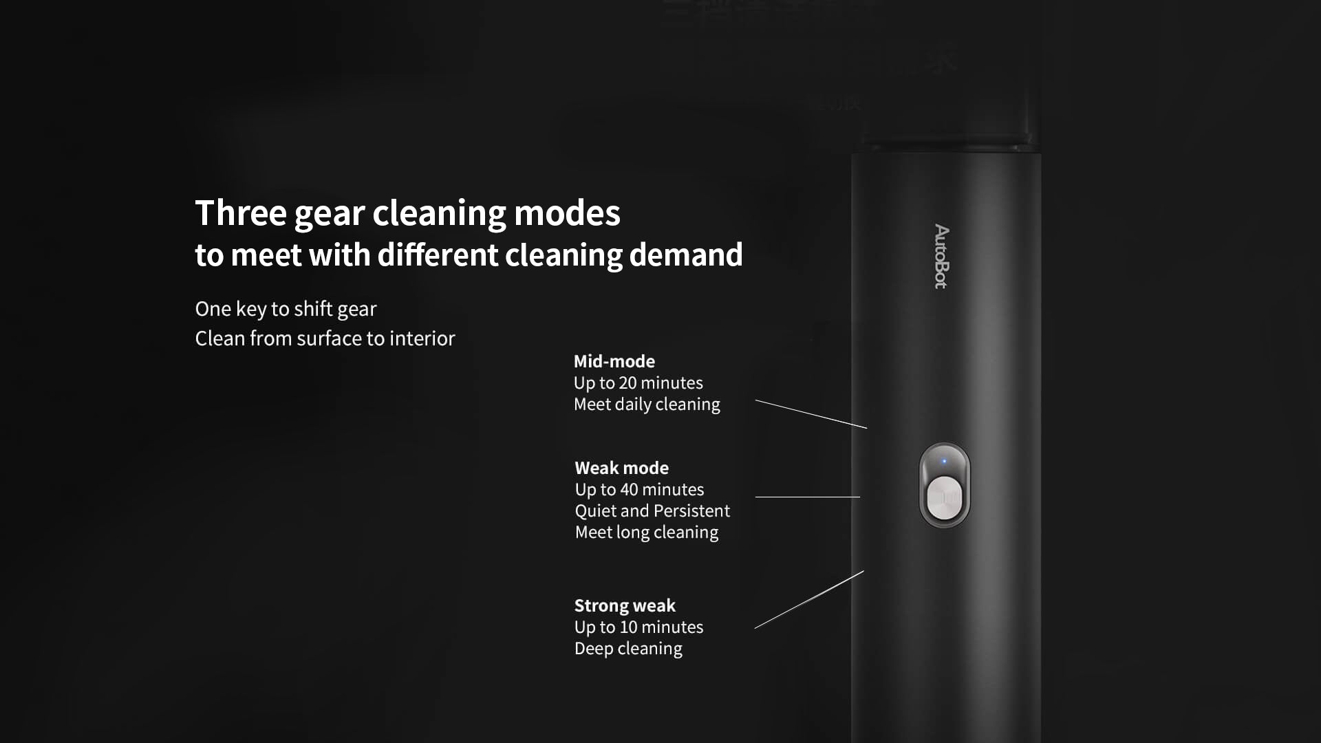 Three gear cleaning modes to meet with different cleaning demand