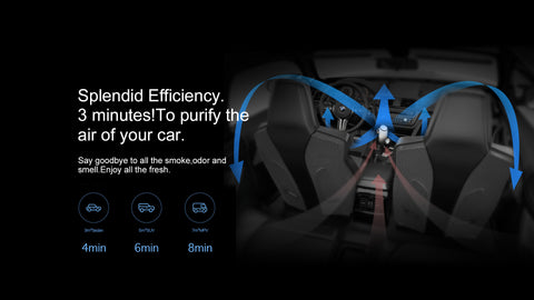Splendid Efficiency 3 minutes! To purify the air of your car. Say goodbye to all the smoke, odor and smell. Enjoy all the fresh