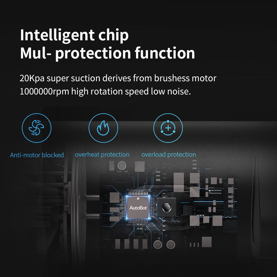 Intelligent chip Mul-protection function 20000pa super suction derives from brushless motor 1000000rpm high rotation speed low noise