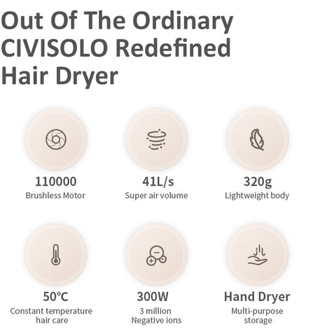 Pay attention to the power of the hair dryer, Dyson, Panasonic, Braun,Civisolo are all good