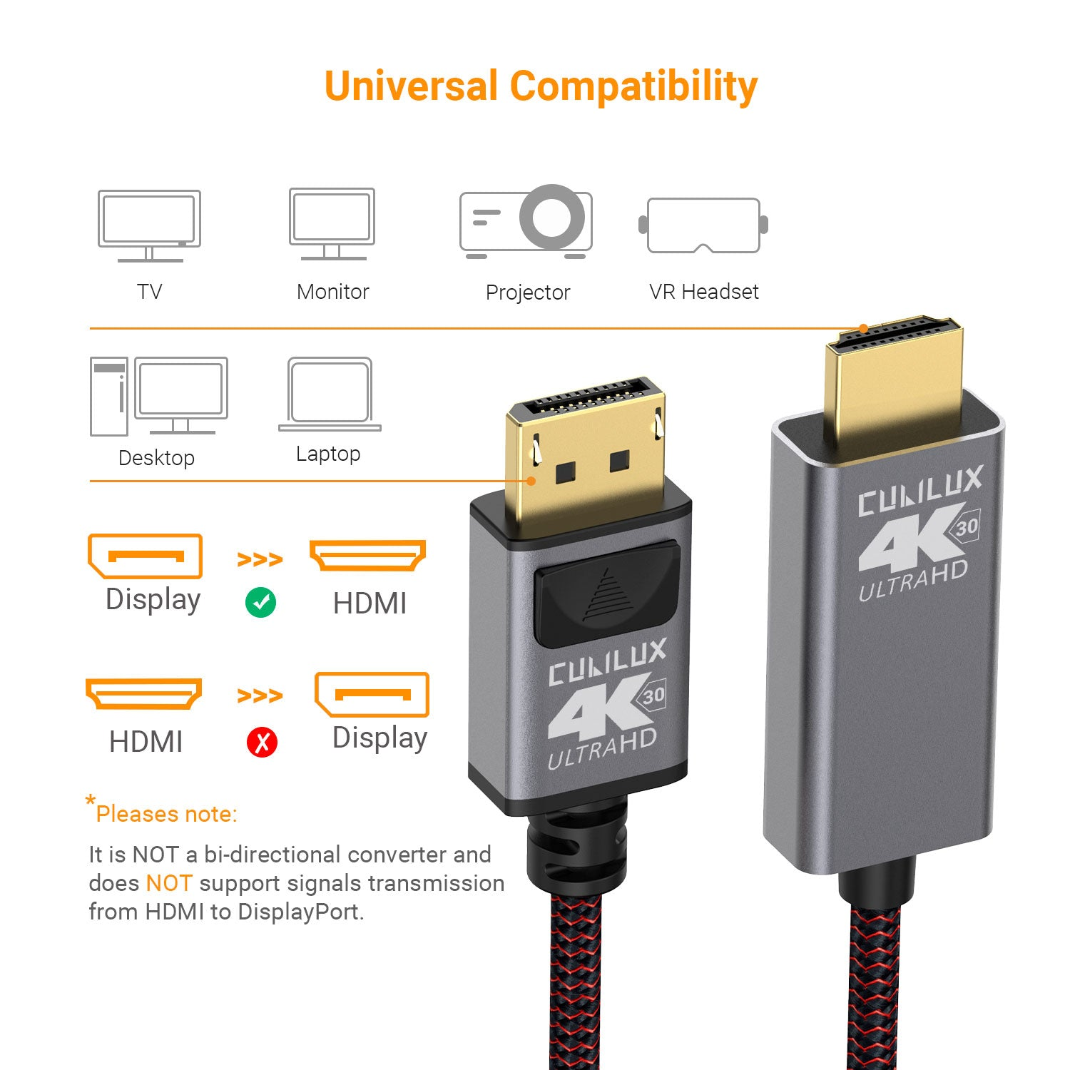 Wide Compatibility with MST support
