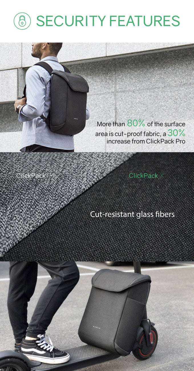 SECURITY FEATURES, More than 80%of the surface, areas cut-proof fabrica30%, increase from ClickPack Pro, Cut resistant glass fibers ,Commercial anti-theft backpack-kingsons.com