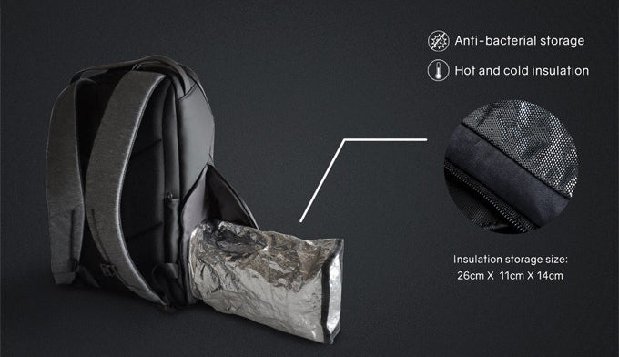 Antibacterial storage hot and cold insulation-Kingsons backpack
