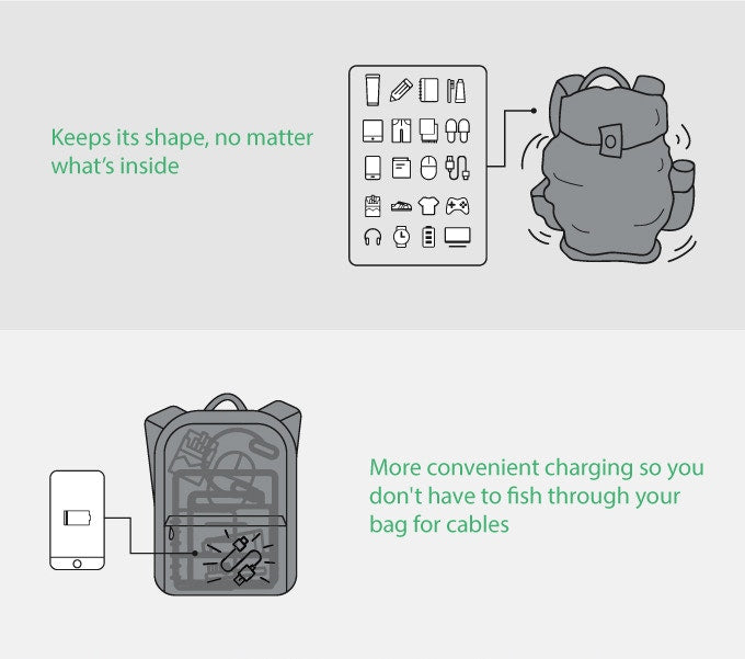 Korin ClickPack X Anti-theft backpack More convenient charging so you don't have to fish through your bag for cables - kingsons.com