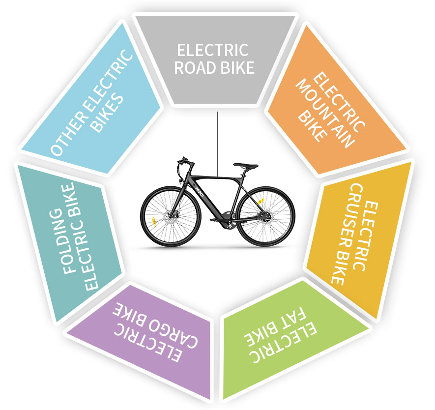 electric bike classification by style