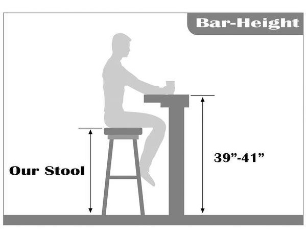 measuring distance to get suitable barstools height