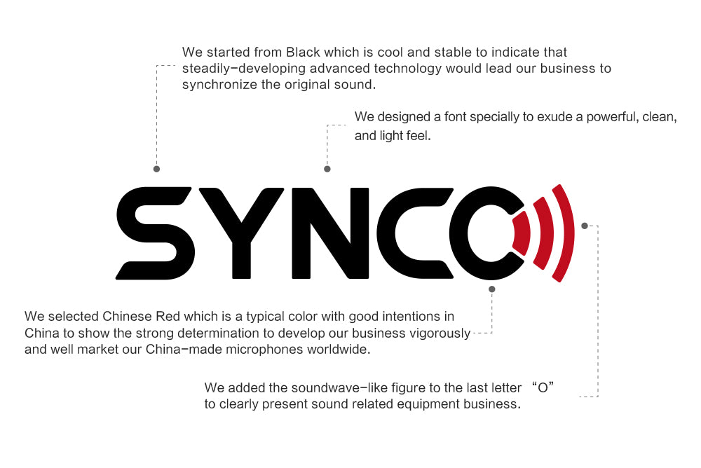 SYNCO Microphones New Logo Details