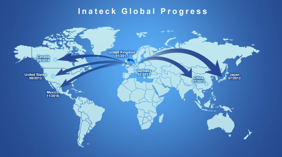 Inateck History