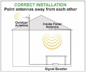 mobile phone signal booster installation 01