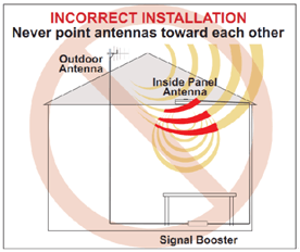 mobile phone signal booster installation 02