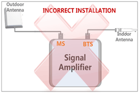 mobile phone signal booster installation 04