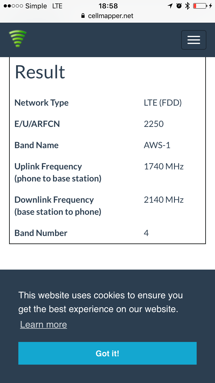 frequency band 4 aws 1700MHz