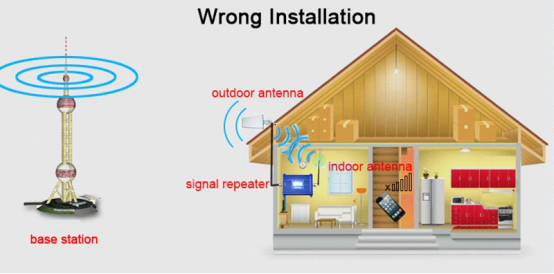 mobile phone signal booster correct and wrong installation