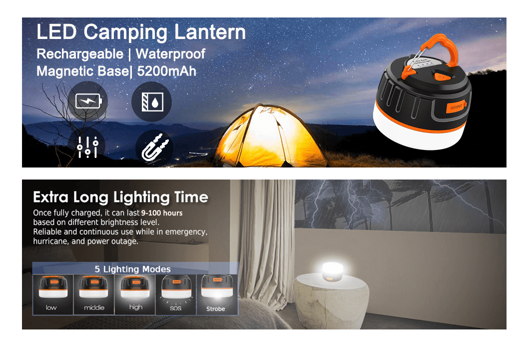 Rechargeable LED Camping Tent Light
