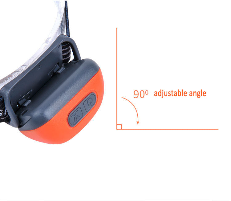 Weightlight Runing Headlamp With Wave Induction