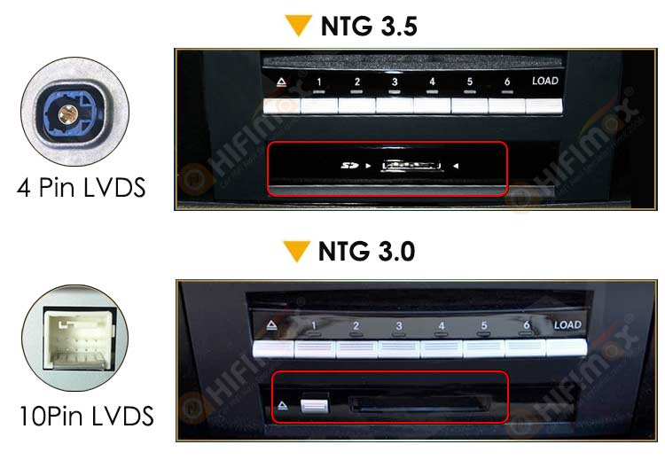 NTG 3.0 & NTG 3.5 with different LVDS type and SD card slot is different