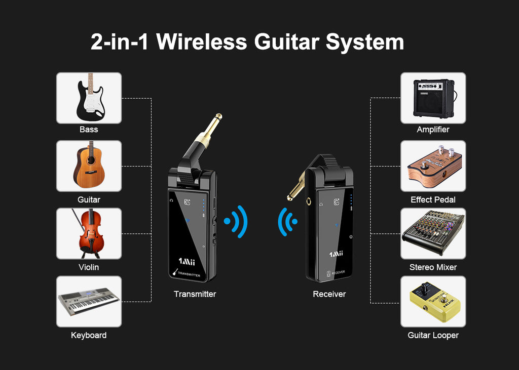 1Mii 5.8GHZ Wireless Guitar System, Compatible With Multiple Devices