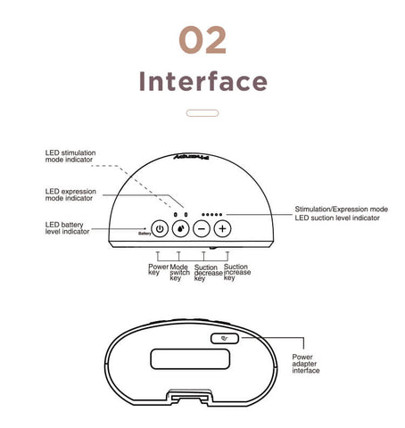 Interface of wearable breast pump