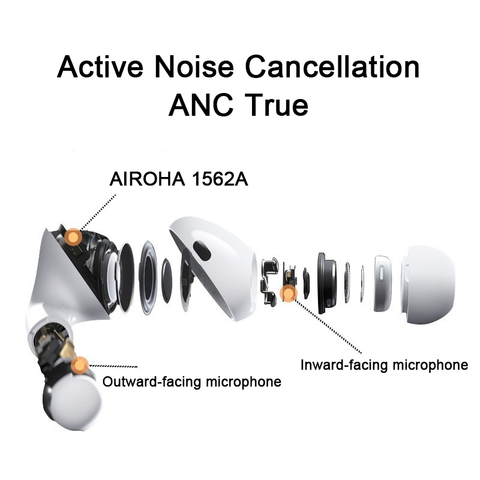 ANC Active Noise Cancellation, Best ANC Earbuds Pro 1562A