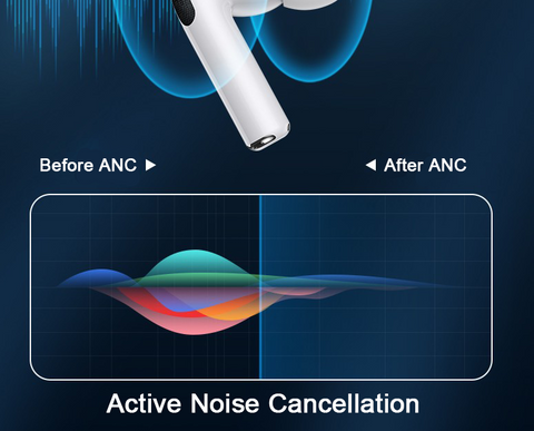 Best ANC Active Noise Cancellation Earbuds Pro, Airoha 1562A