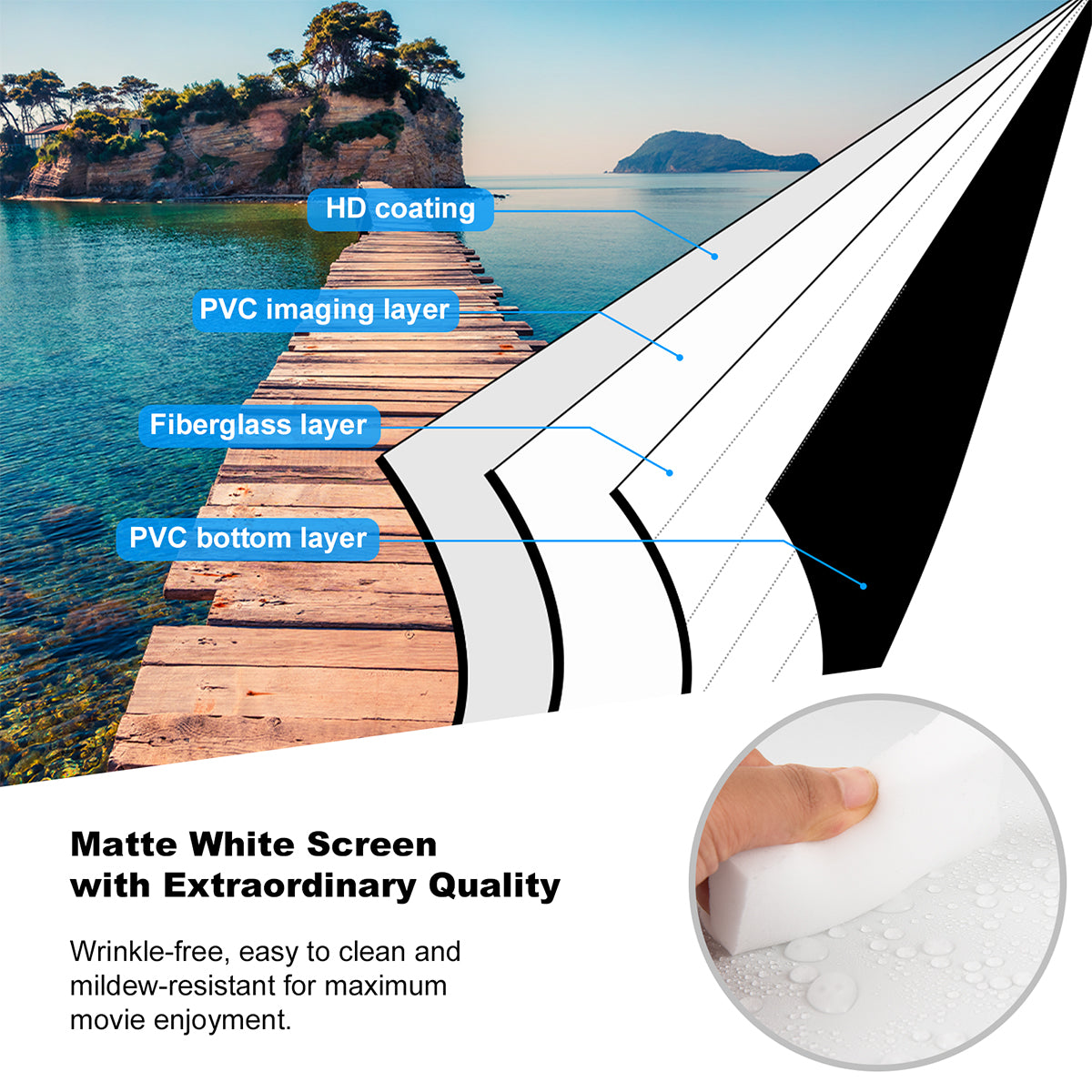 meauro projector screen