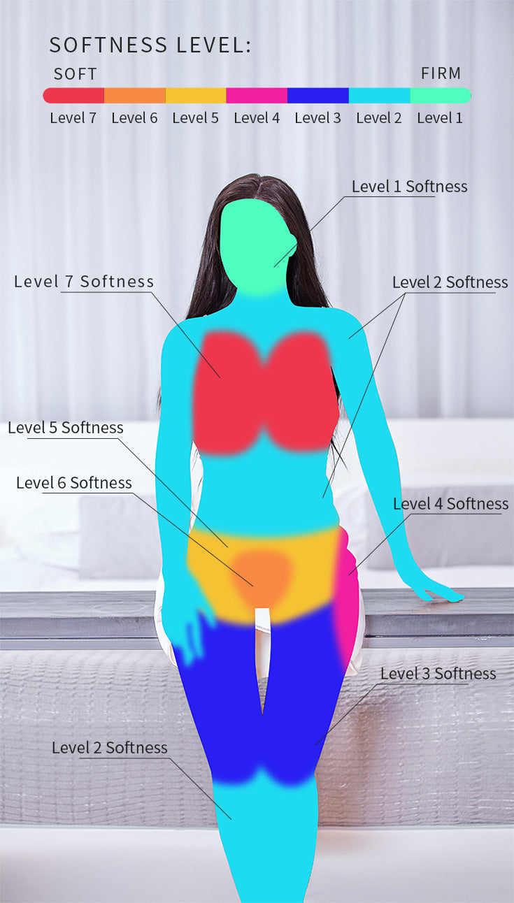 The Softness Level Of The BBdoll Silicone Sex Dolls