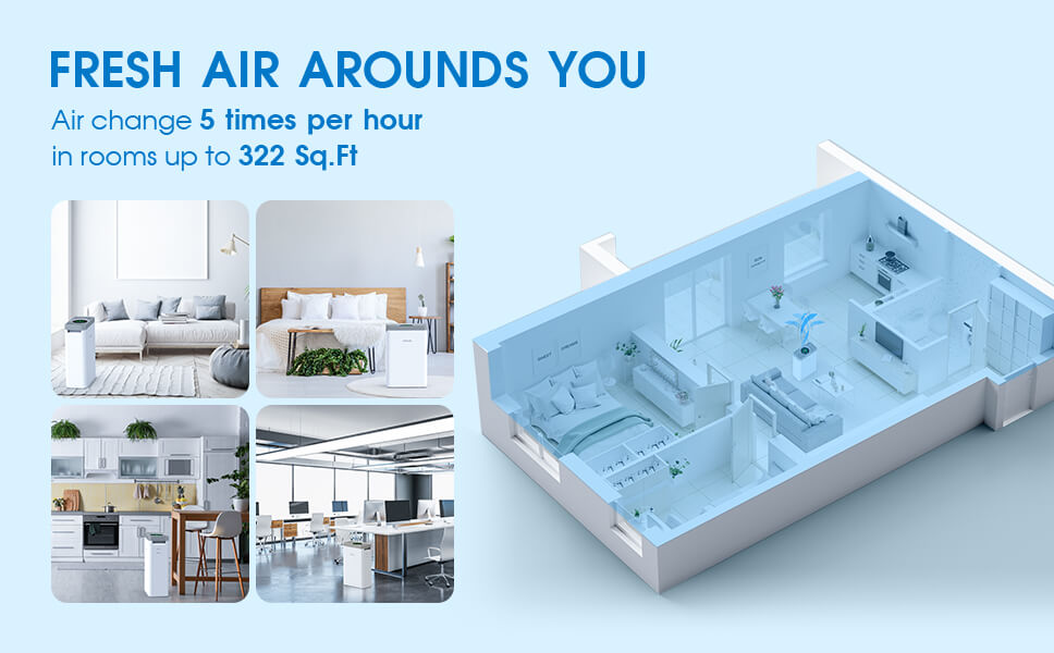 huge coverage air purifier