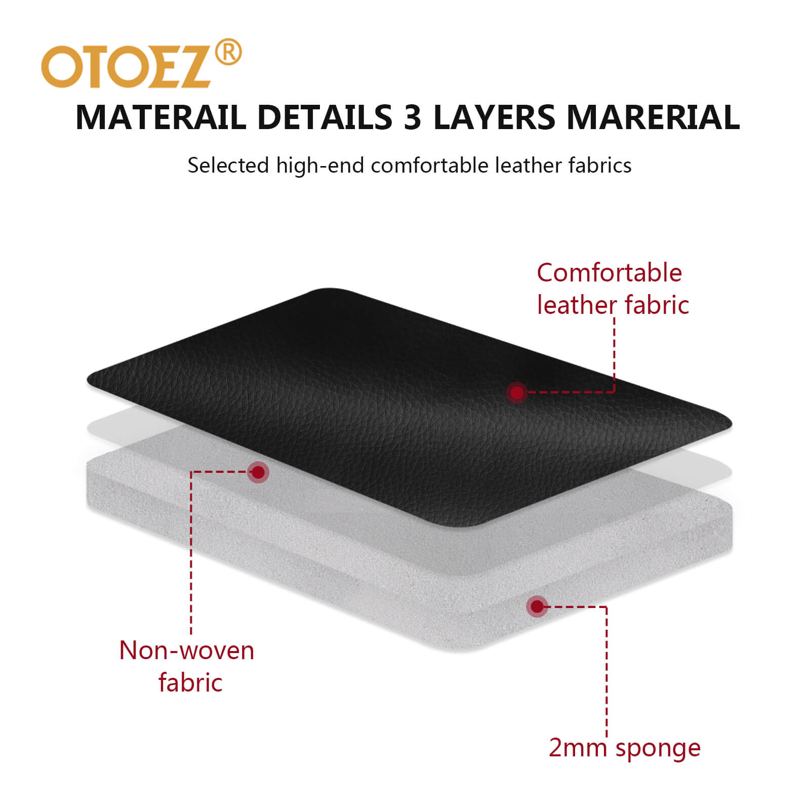 Material of the 2mm sponge car seat covers