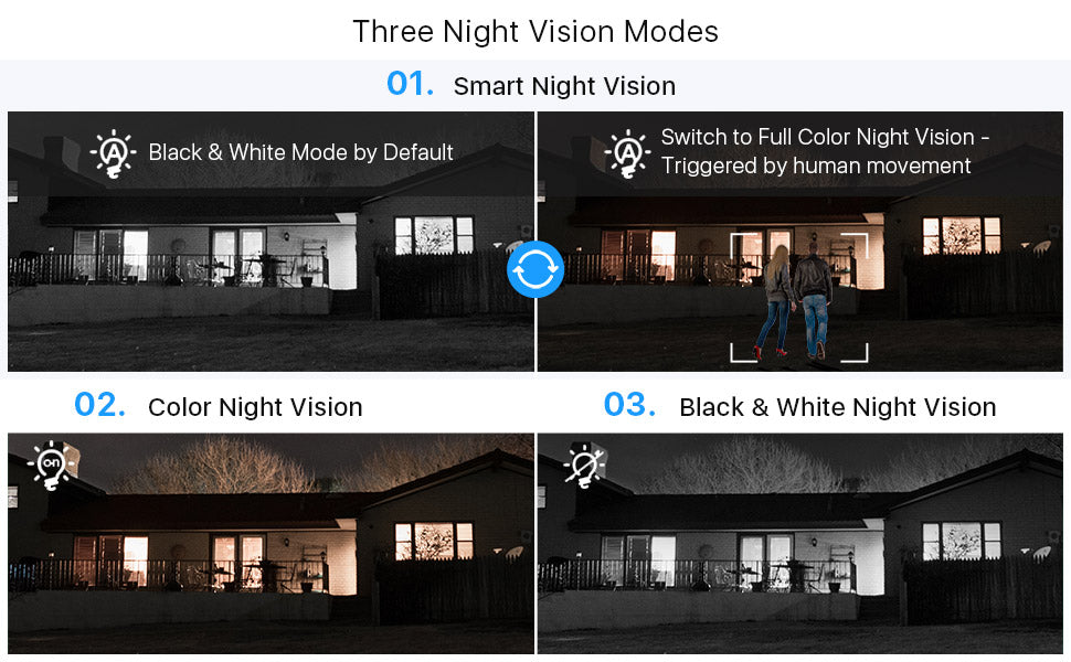 zosi c289 wifi camera support color night vision and smart night vision