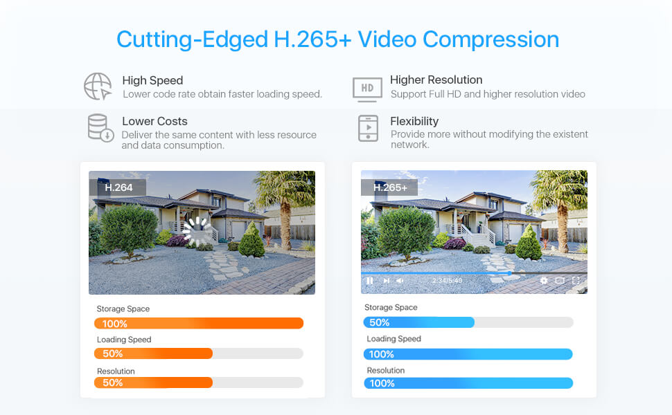 h.265+ video compression nvr monitor