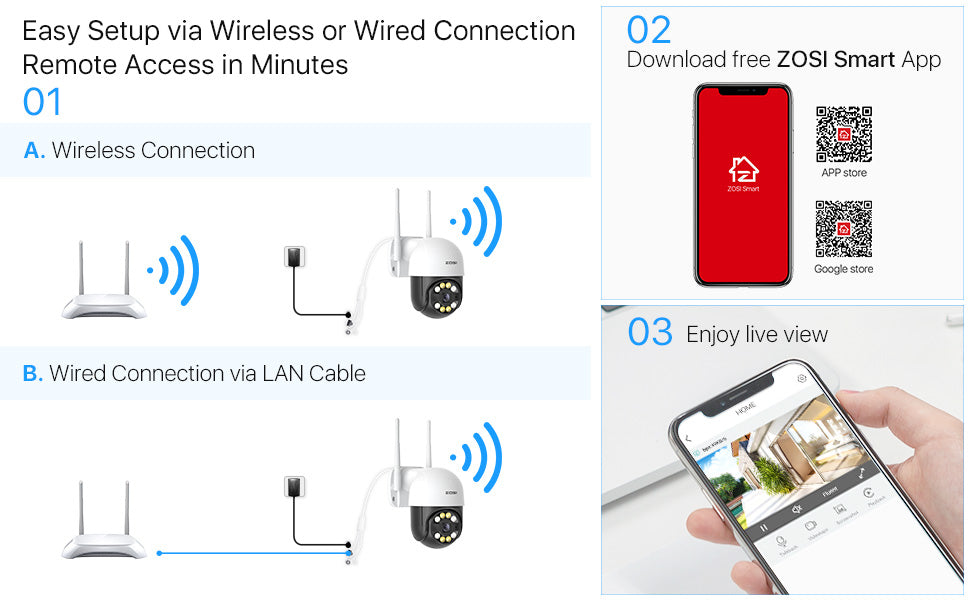 zosi c289 security camera wireless connection and wifi connection