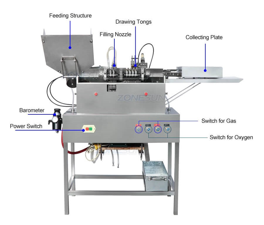 Dimension of Ampoule Filling Sealing Machine
