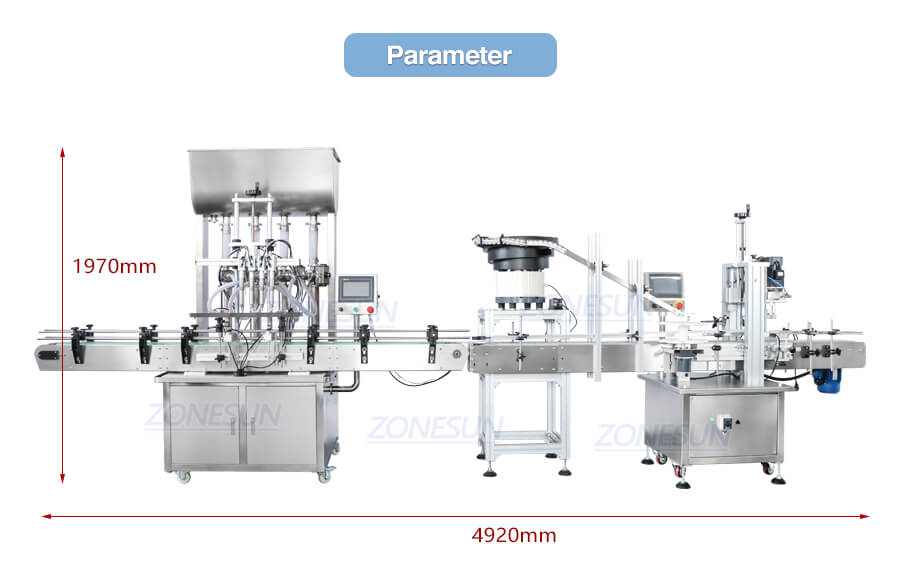 Dimension of Lotion Filling Line