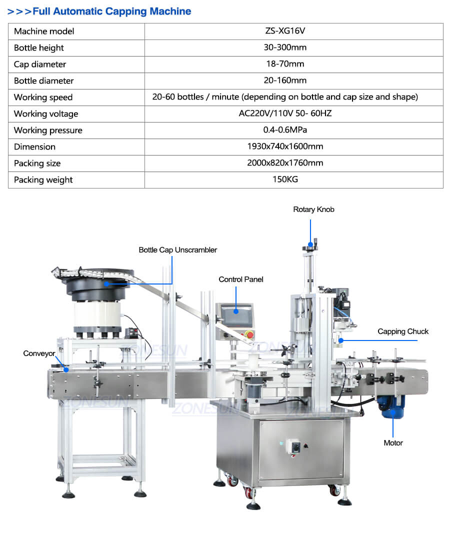 Parameter of Capping Machine