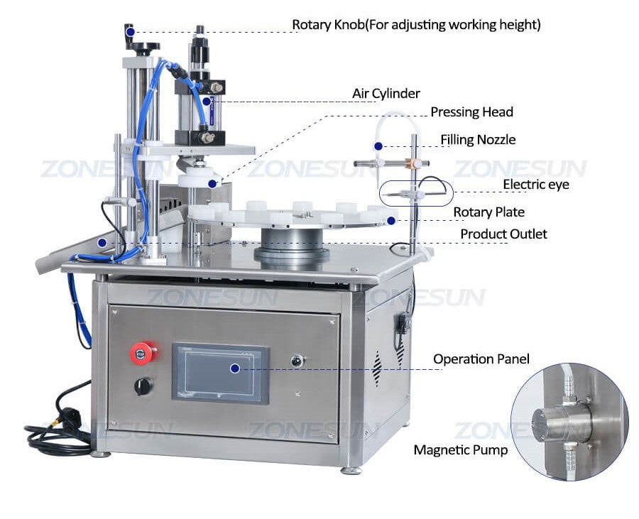 Details of Small Bottle Filling Capping Machine