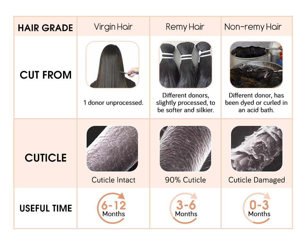 the difference between virgin hair with remy hair virgin tape in hair extension