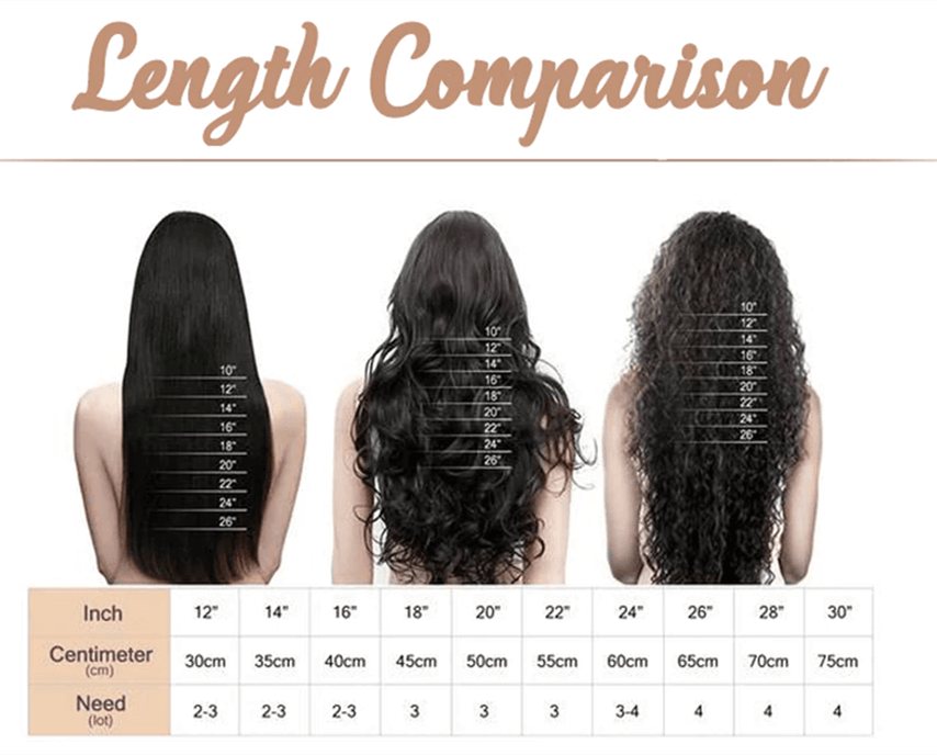 how to choose different length