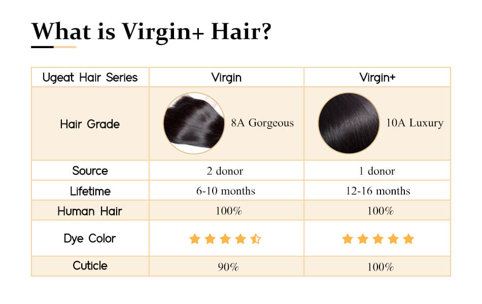 Why virgin hair is so popular in the market