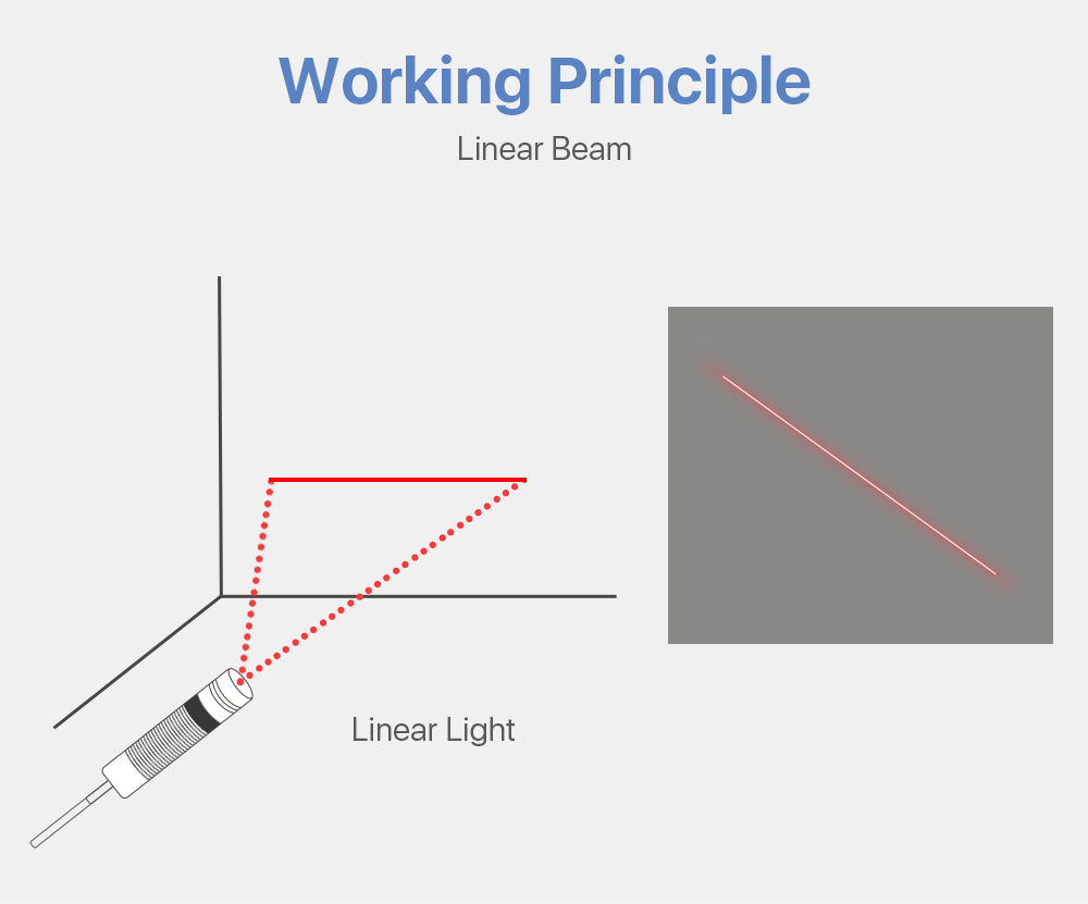 Cloudray Red Light Indicator Linear Beam