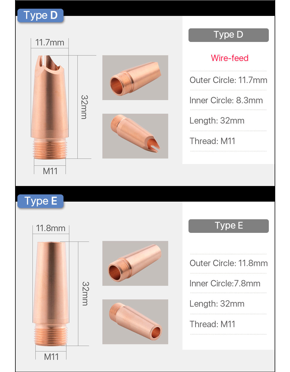Welding nozzle thread M11 with wire feed for welding head